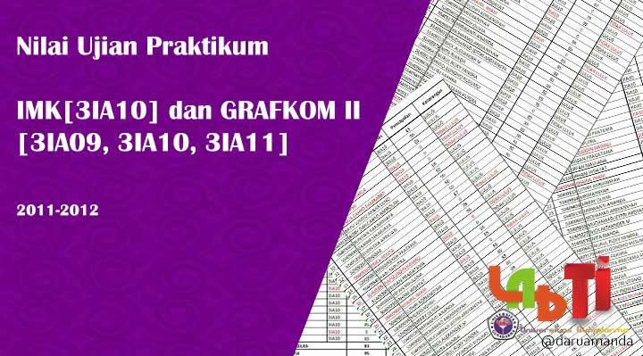 Nilai Ujian Praktikum IMK [3IA10] dan GRAFKOM II [3IA09, 3IA10,3IA11]